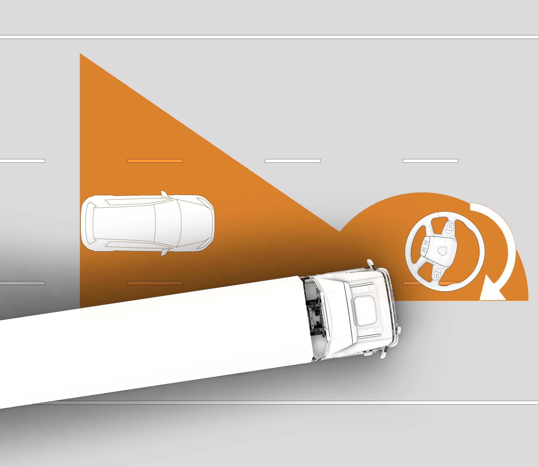 Scania direccion asistida electrica2