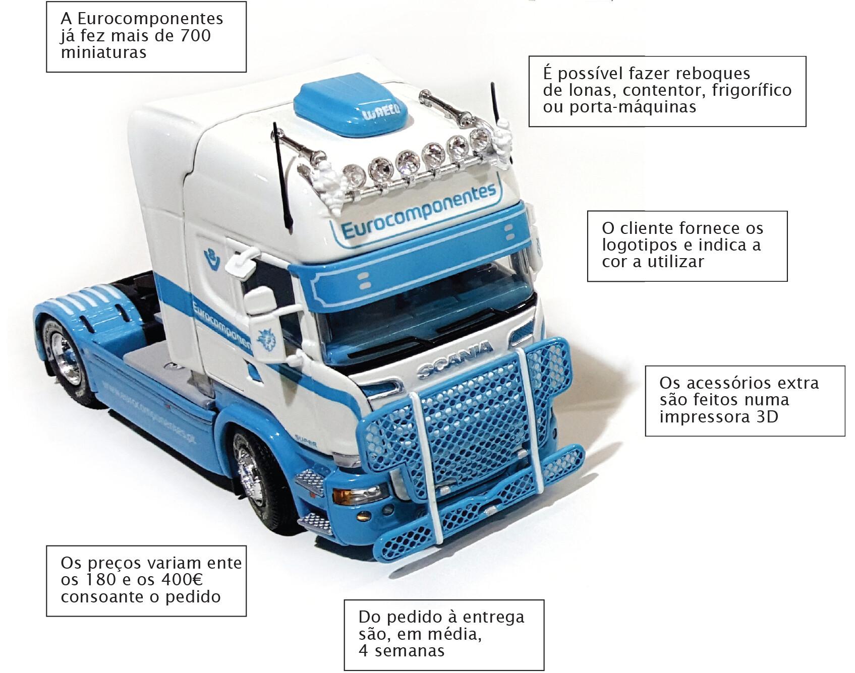 Eurocomponentes