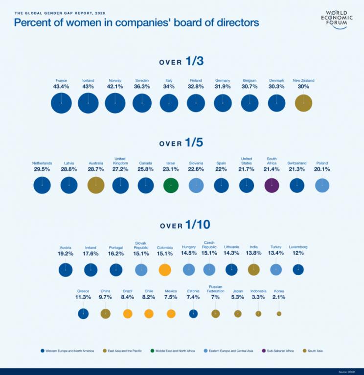 relatorio mulheres