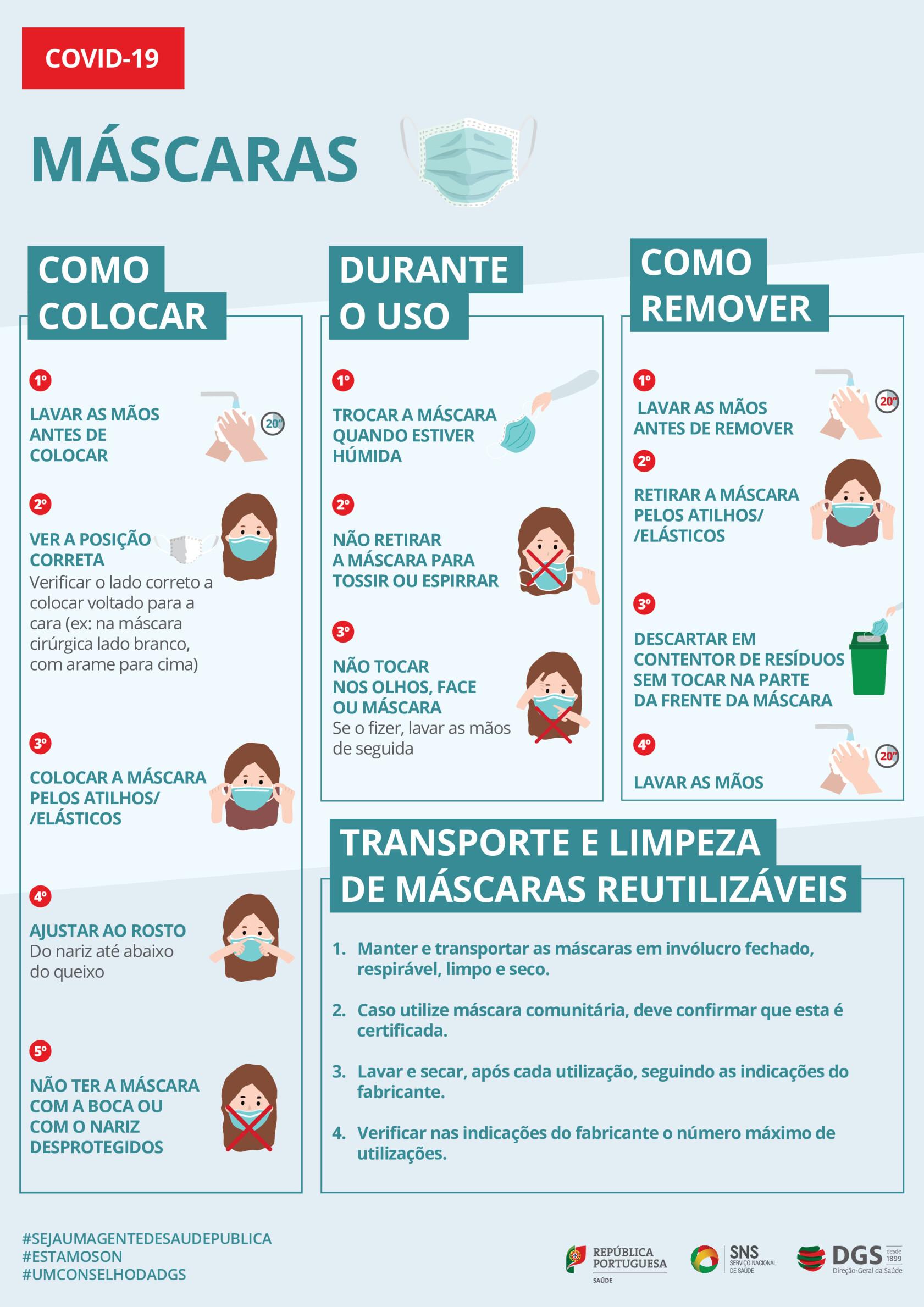 DGS_UsoCorretoDasMascaras