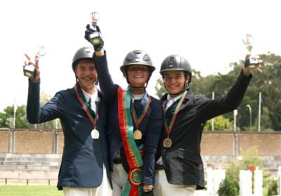 Campeonatos de Portugal da Juventude