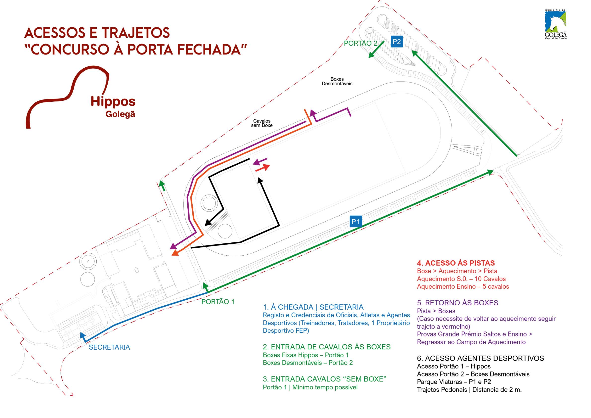 Mapa Circulação Hippos - Covid19
