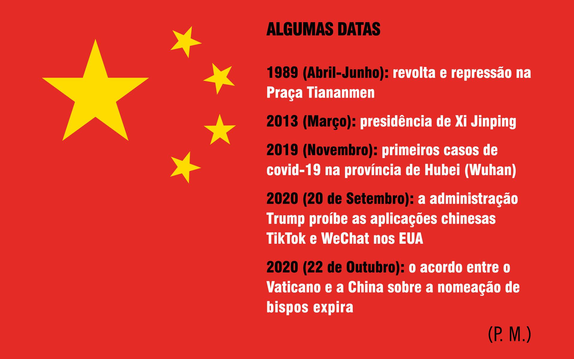 China-cronologia